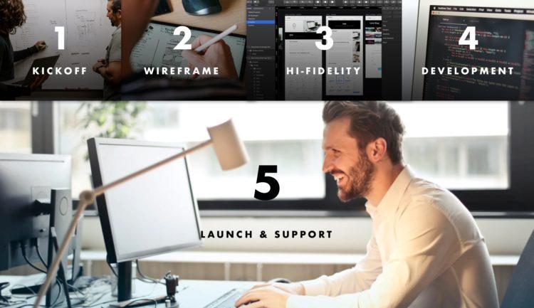TRIBUS Custom Brokerage Website Process